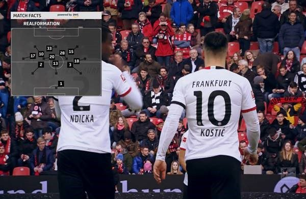 Bundesliga & Amazon Web Services to deliver real time game analysis