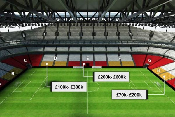 Premier League club partners can expect £2m in global value per match, says Nielsen